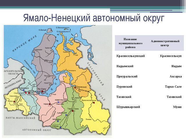 Ямало-Ненецкий автономный округ Название муниципального района Административн...