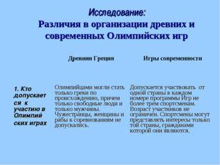 Исследование: Различия в организации древних и современных Олимпийских игр Д