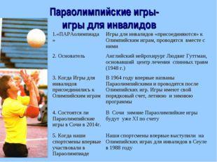 Параолимпийские игры- игры для инвалидов 1.«ПАРАолимпиада»Игры для инвалидо