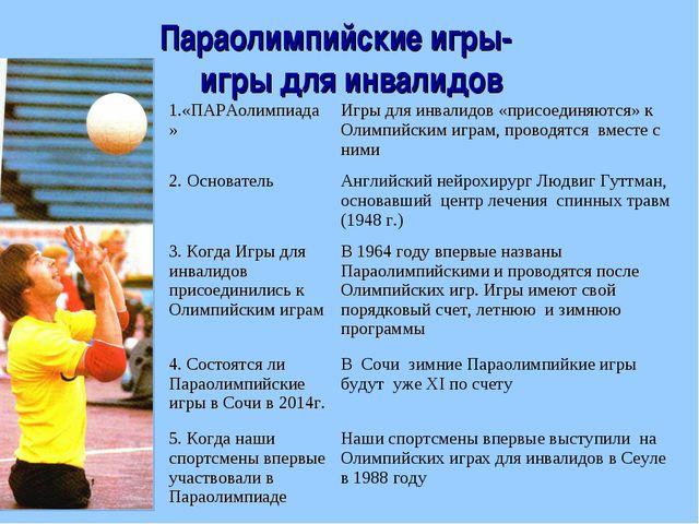 Параолимпийские игры- игры для инвалидов 1.«ПАРАолимпиада»Игры для инвалидо...