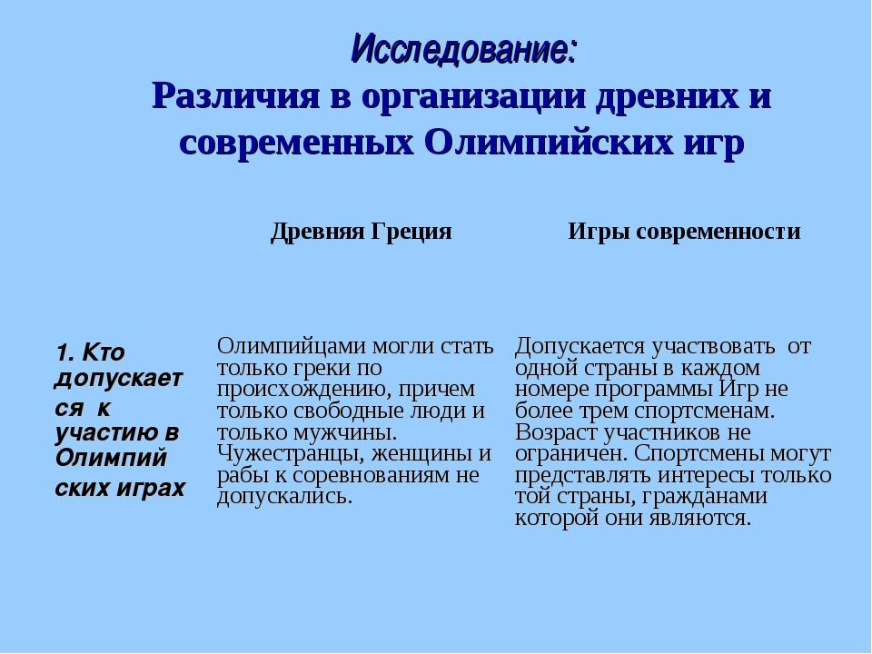 Исследование: Различия в организации древних и современных Олимпийских игр Д...