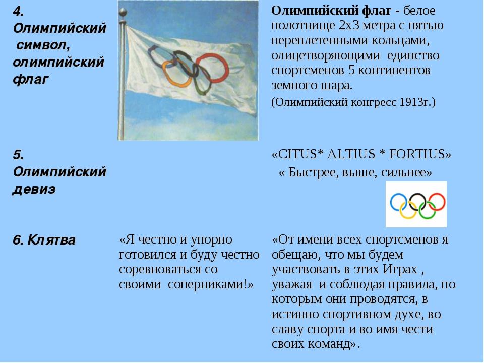 4. Олимпийский символ, олимпийский флаг Олимпийский флаг - белое полотнище...