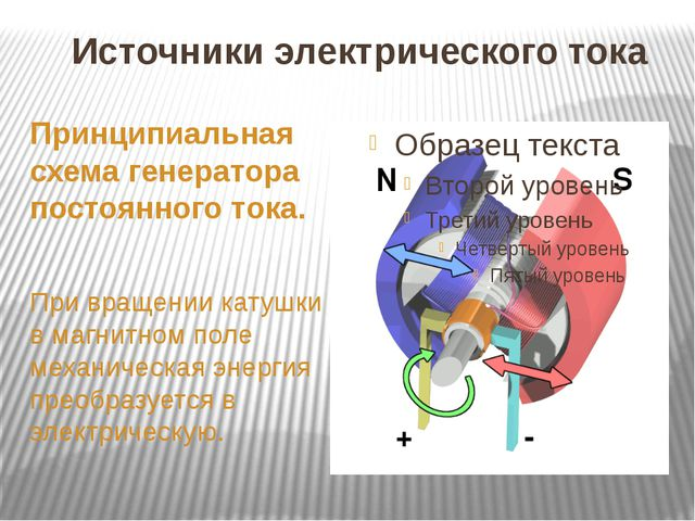 Источники электрического тока Принципиальная схема генератора постоянного ток...