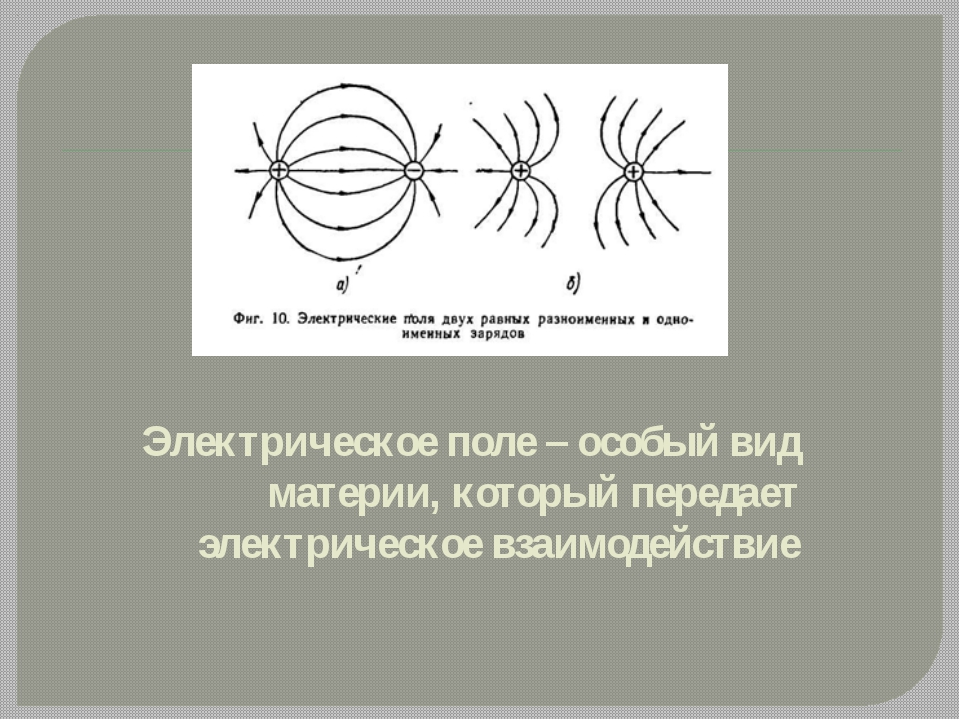Электрическое поле – особый вид материи, который передает электрическое взаим...