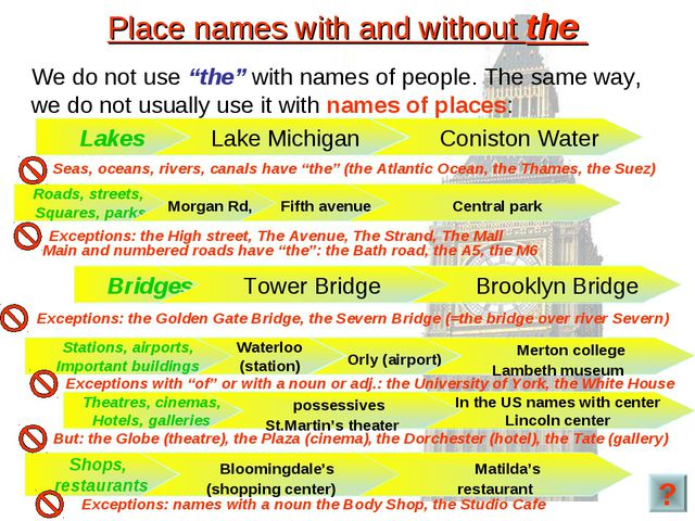 """Place names with and without the We do not use """"the"""" with names of people. Th..."""
