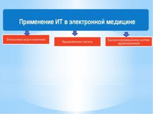 Электронные услуги населению Ведомственные порталы Единая информационная сис