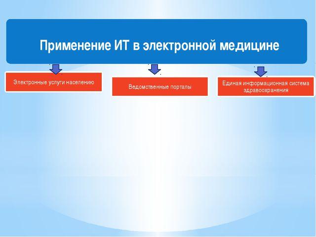 Электронные услуги населению Ведомственные порталы Единая информационная сис...