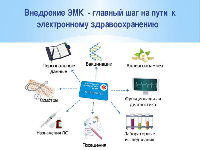 Внедрение ЭМК - главный шаг на пути к электронному здравоохранению