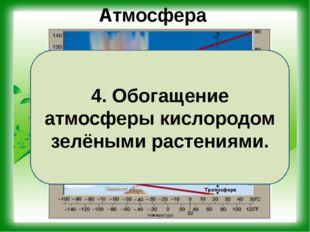 Атмосфера 3. Наличие воздушной оболочки и озонового слоя Земли. 4. Обогащение