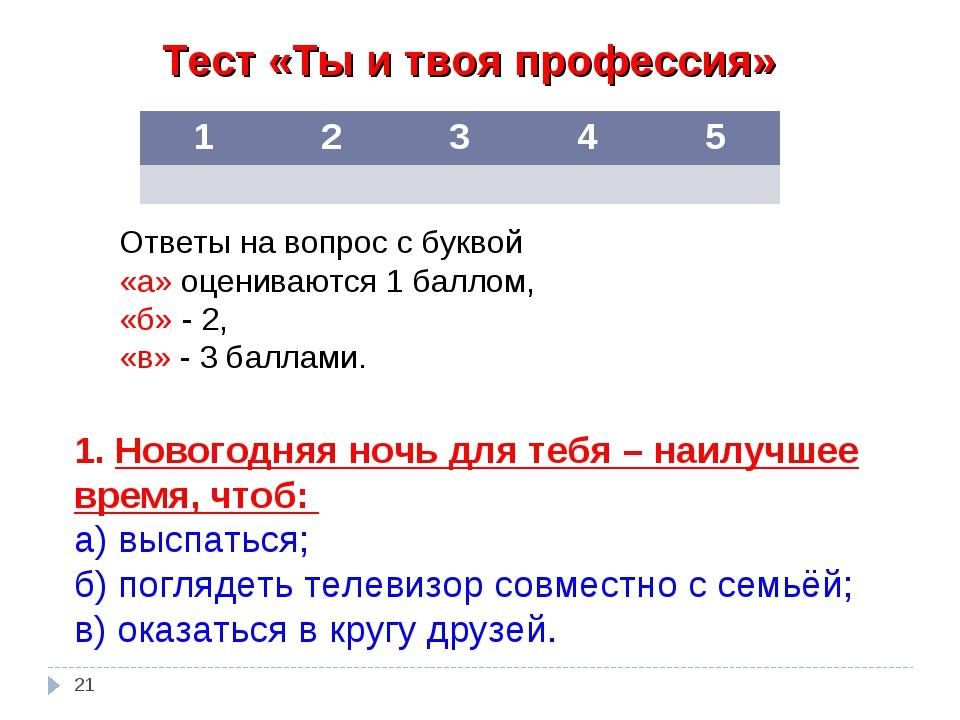 Тест «Ты и твоя профессия» Ответы на вопрос с буквой «а» оцениваются 1 баллом...