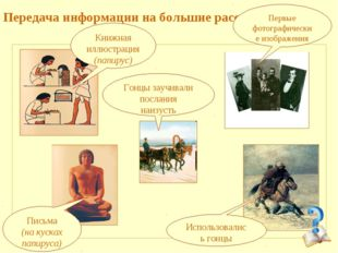Передача информации на большие расстояния: Книжная иллюстрация (папирус) Пис