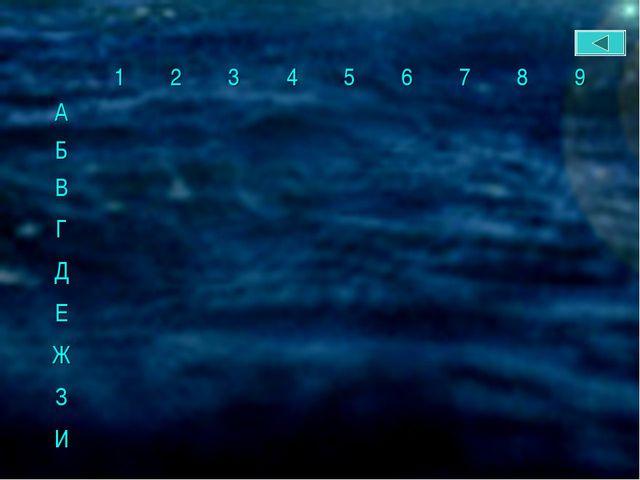 123456789 А ********* Б********* В *******...