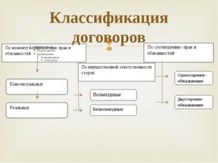 Классификация договоров 
