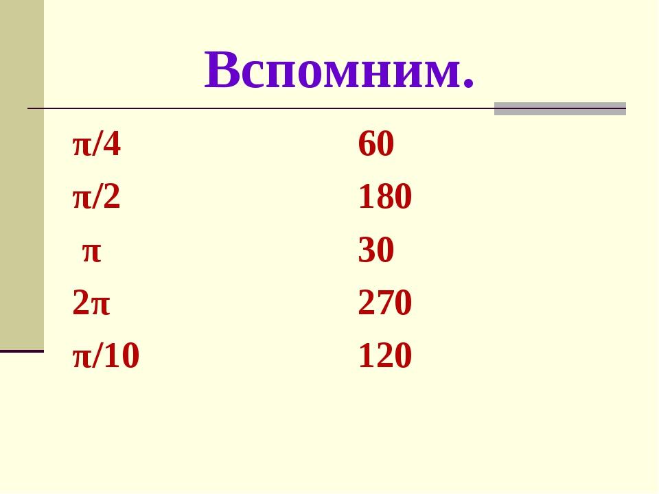Вспомним. π/4 π/2 π 2π π/10 60 180 30 270 120
