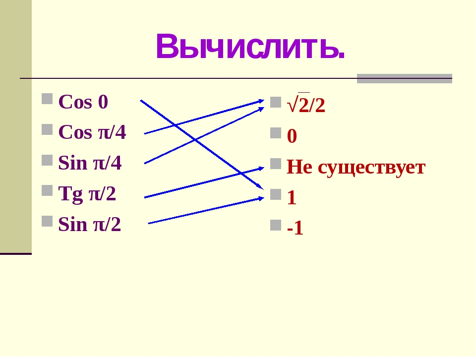 Вычислить. Cos 0 Cos π/4 Sin π/4 Tg π/2 Sin π/2 √2/2 0 Не существует 1 -1