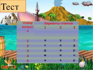 Тест Номер вопроса Варианты ответов 1 2 3 1 а у т 2 с а д 3 д а р 4 м я ч 5 а