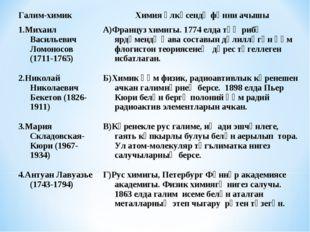 Галим-химикХимия өлкәсендә фәнни ачышы 1.Михаил Васильевич Ломоносов (1711-1