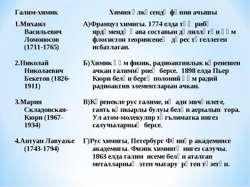 Галим-химикХимия өлкәсендә фәнни ачышы 1.Михаил Васильевич Ломоносов (1711-1...