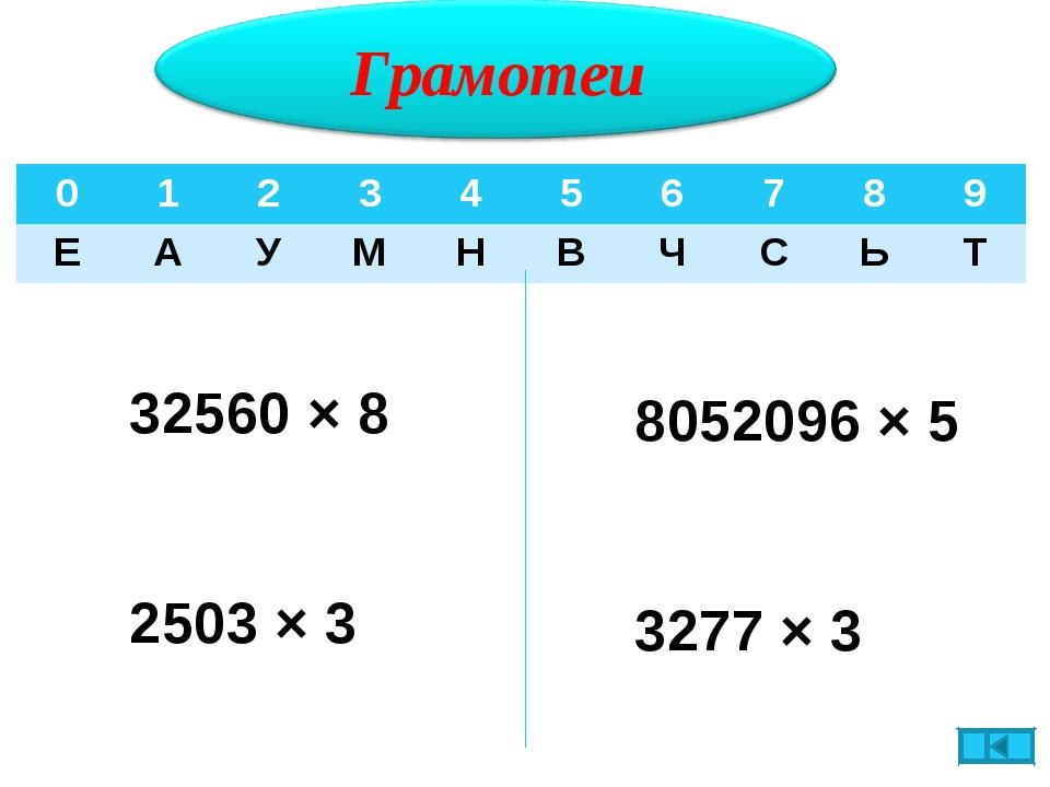32560 × 8 2503 × 3 8052096 × 5 3277 × 3 0123456789 ЕАУМНВЧСЬТ