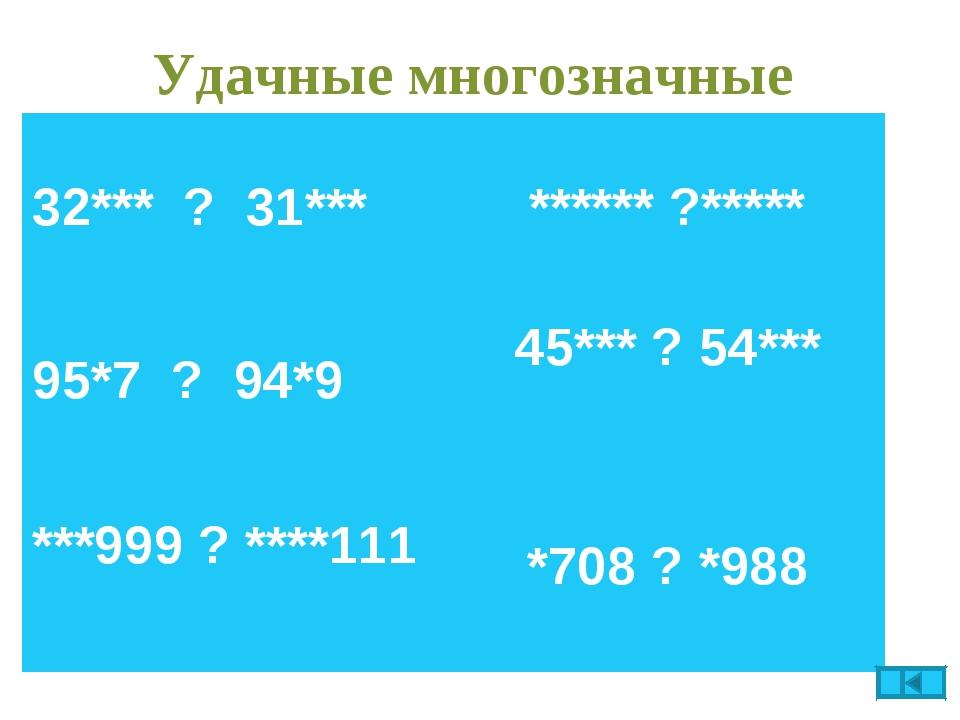 Удачные многозначные Сравни 32*** ? 31*** ****** ?***** 95*7 ? 94*9 45*** ?...