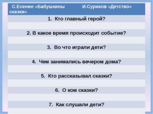 С.Есенин «Бабушкины сказки» И.Суриков «Детство» 1. Кто главный герой? 2. В к