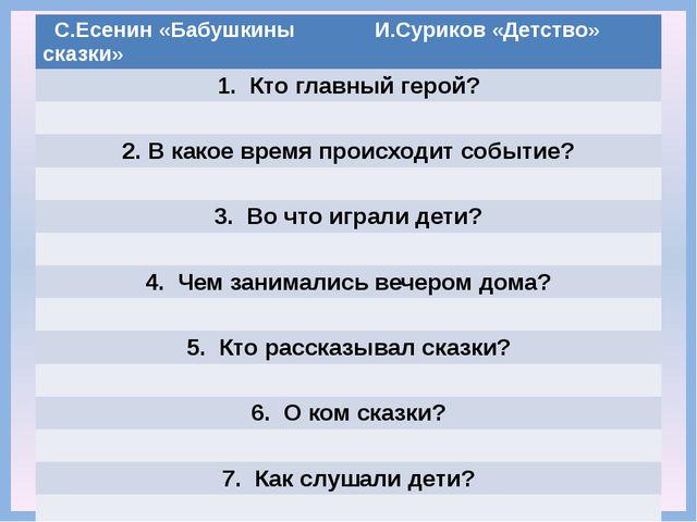 С.Есенин «Бабушкины сказки» И.Суриков «Детство» 1. Кто главный герой? 2. В к...