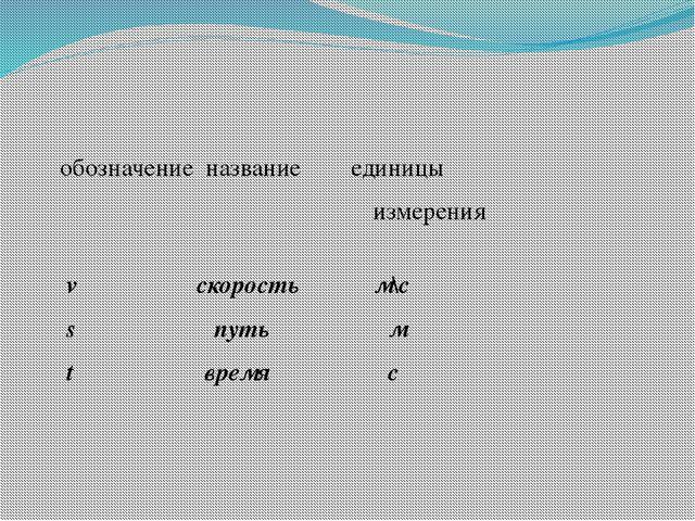 обозначение название единицы измерения v скорость м\с s путь м t время с