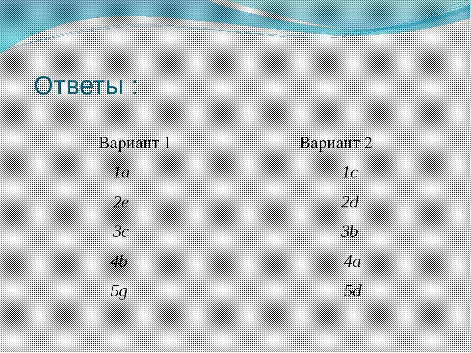 Ответы : Вариант 1 Вариант 2 1a 1c 2e 2d 3c 3b 4b 4a 5g 5d