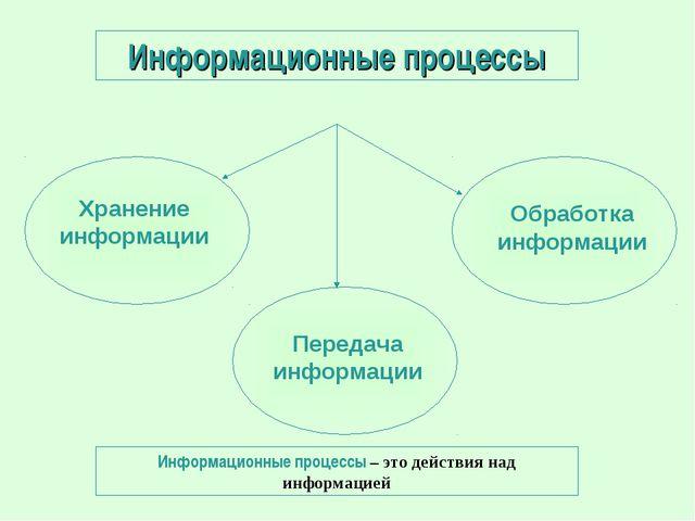 Информационные процессы Информационные процессы – это действия над информацией