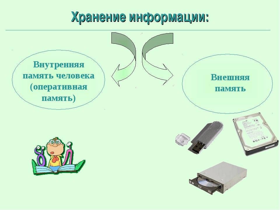 Хранение информации: