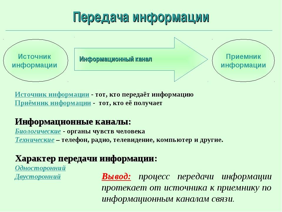 Передача информации Источник информации - тот, кто передаёт информацию Приёмн...