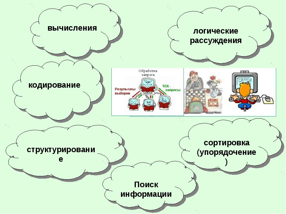 вычисления кодирование структурирование логические рассуждения сортировка (у...
