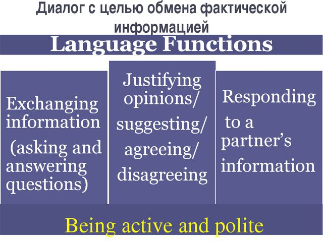 Диалог с целью обмена фактической информацией Being active and polite