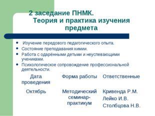 2 заседание ПНМК. Теория и практика изучения предмета Изучение передового пед