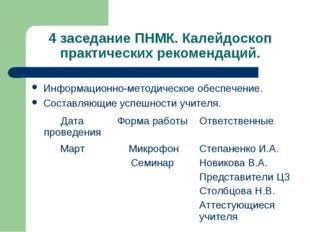 4 заседание ПНМК. Калейдоскоп практических рекомендаций. Информационно-методи