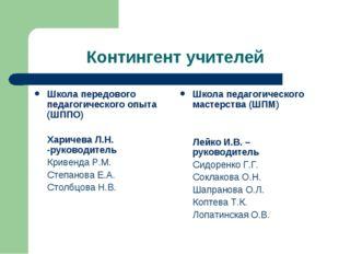 Контингент учителей Школа передового педагогического опыта (ШППО) Харичева Л.