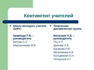 Контингент учителей Школа молодого учителя (ШМУ) Кривенда Р.М. – руководитель