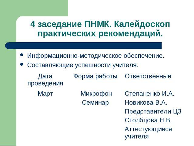 4 заседание ПНМК. Калейдоскоп практических рекомендаций. Информационно-методи...