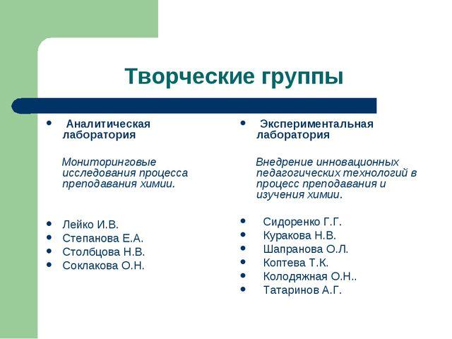 Творческие группы Аналитическая лаборатория Мониторинговые исследования проце...