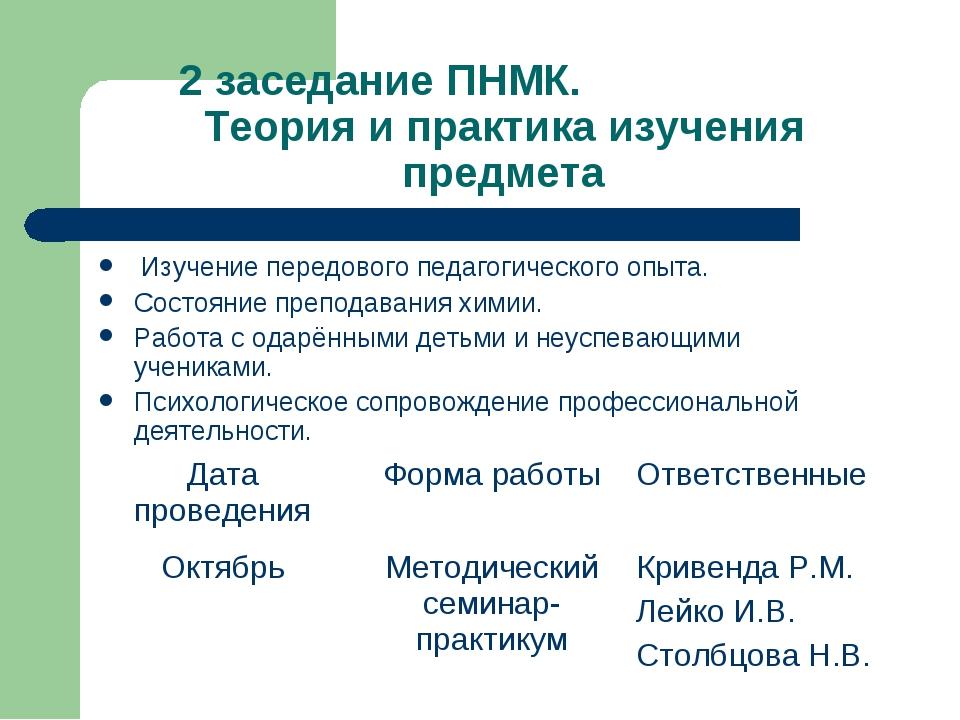 2 заседание ПНМК. Теория и практика изучения предмета Изучение передового пед...
