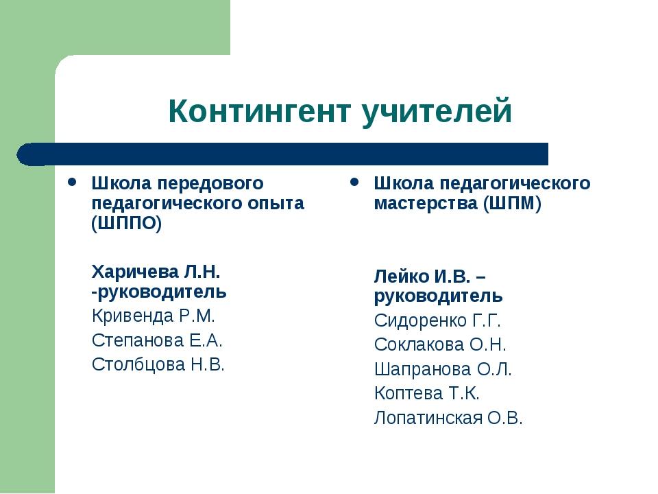 Контингент учителей Школа передового педагогического опыта (ШППО) Харичева Л....