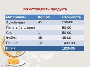 Себестоимость продукта Материалы Кол-во Стоимость Фотобумага 45 290-00 Печать