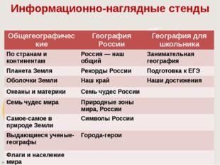 Информационно-наглядные стенды Общегеографические География России География