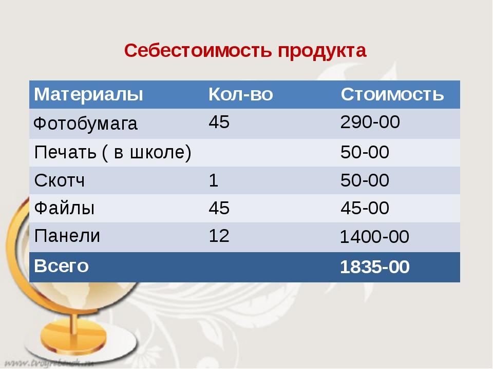 Себестоимость продукта Материалы Кол-во Стоимость Фотобумага 45 290-00 Печать...