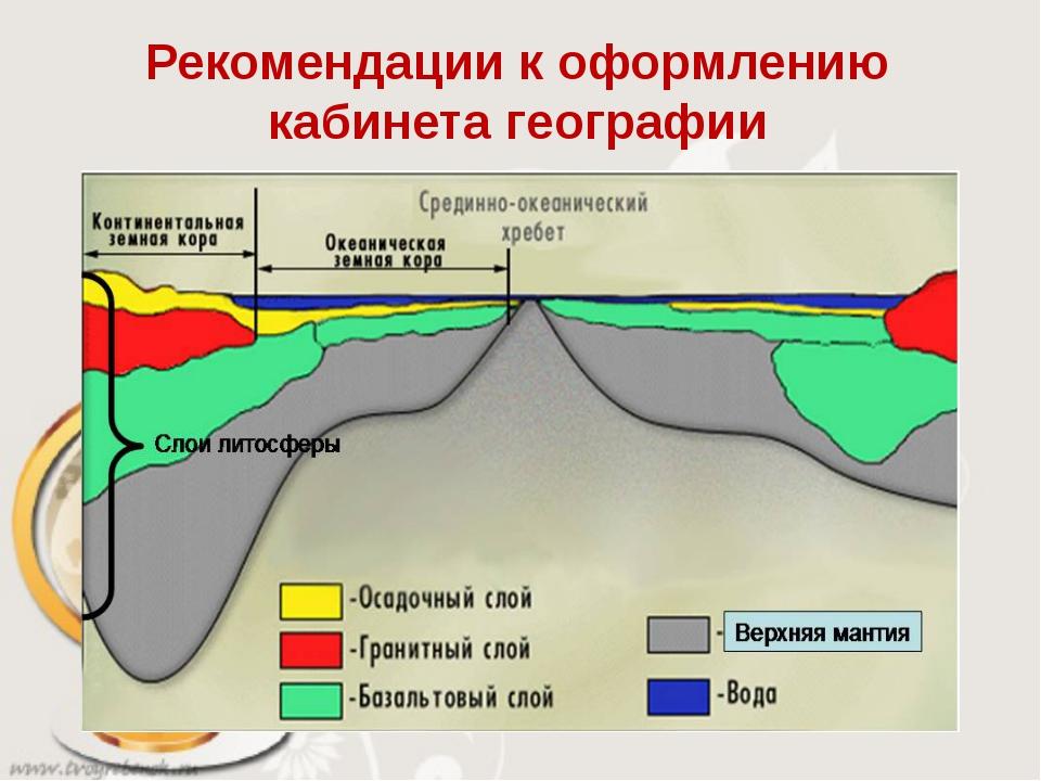 Рекомендации к оформлению кабинета географии