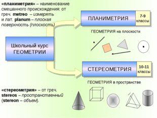ПЛАНИМЕТРИЯ СТЕРЕОМЕТРИЯ 7-9 классы 10-11 классы ГЕОМЕТРИЯ на плоскости ГЕОМЕ