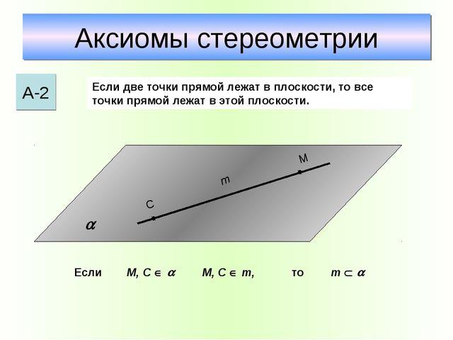 Аксиомы стереометрии А-2 Если две точки прямой лежат в плоскости, то все точк...