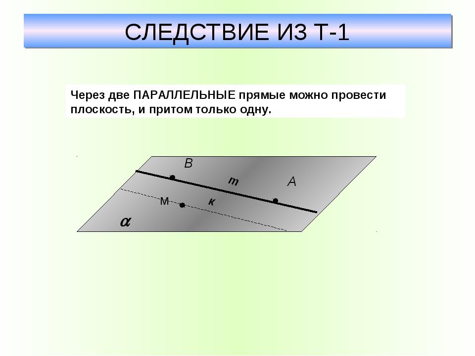 СЛЕДСТВИЕ ИЗ Т-1 Через две ПАРАЛЛЕЛЬНЫЕ прямые можно провести плоскость, и пр...