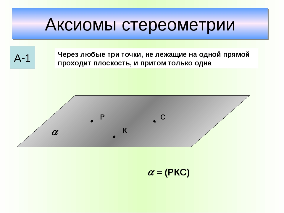 Аксиомы стереометрии А-1 Через любые три точки, не лежащие на одной прямой пр...