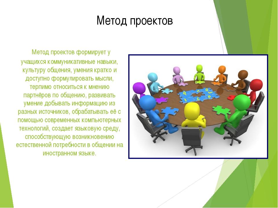 Метод проектов формирует у учащихся коммуникативные навыки, культуру общения...